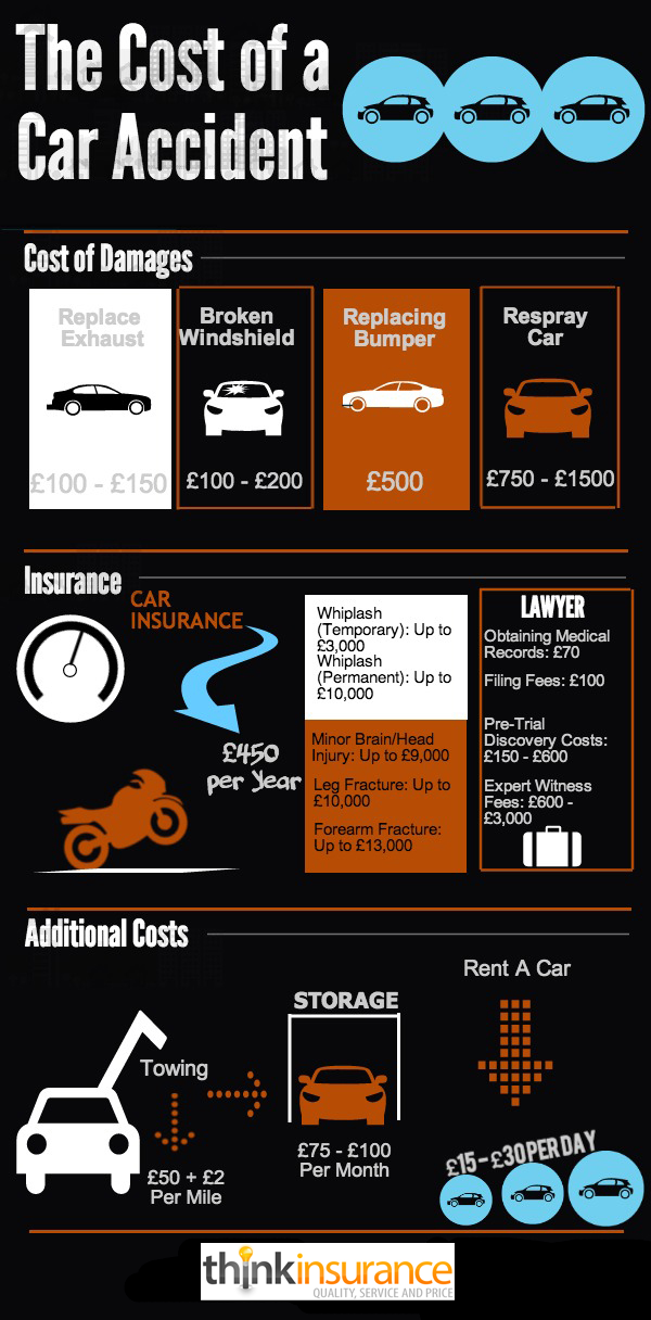 Classic Car Insurance For Young Drivers Cost