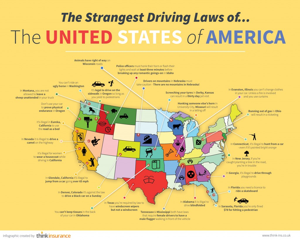 Strangest Driving Laws in the USA